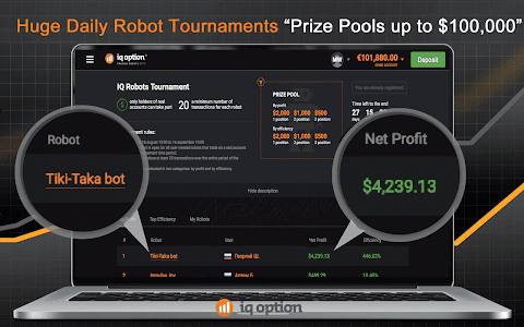 Binary options robot results of the voice george soros bet big on liberal democracy